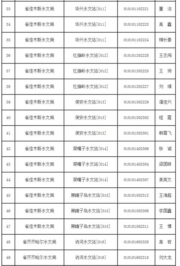 人口老龄化_2012年黑龙江省人口