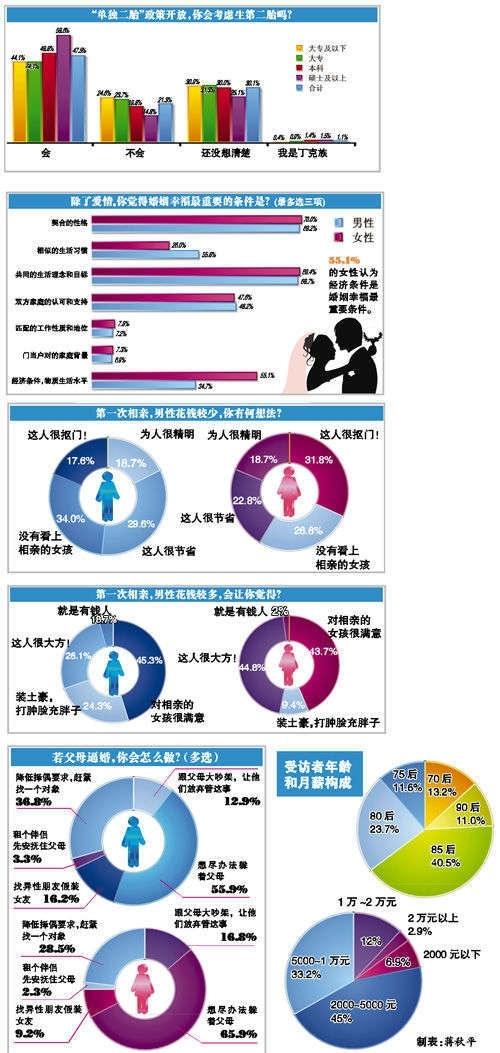 阿塞拜疆总人口数量_2013中国总人口