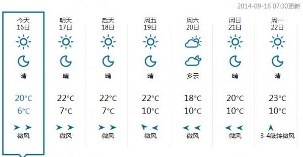 哈尔滨未来7天天气预报.-哈尔滨连三天夜间最低7 市民收起裙子穿秋