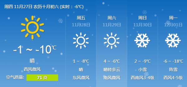 哈尔滨近几日天气预报.-黑龙江气象台发布寒潮预警 48小时内多地降8
