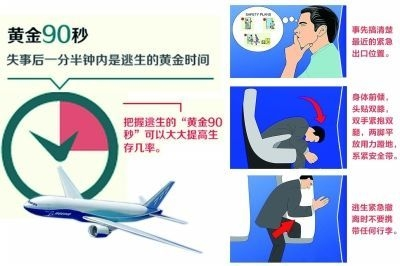 亚航客机失联 飞机失事逃生有黄金90秒