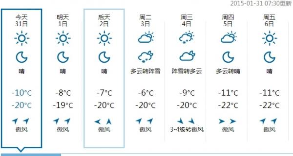 哈尔滨未来7天天气预报.(图片来自中国天气网)-哈尔滨空气质量好
