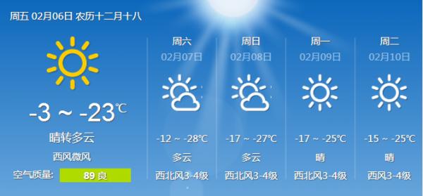 哈尔滨近几日天气预报.-立春后哈尔滨气温过山车 明天最低温直逼零