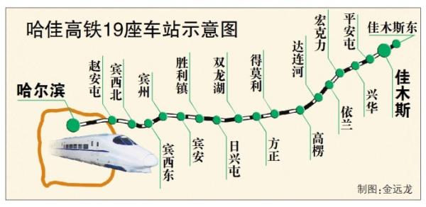 哈佳高速铁路工程复工 按计划将于2019年竣工