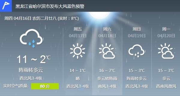哈尔滨近几日天气预报.-哈尔滨今日阵雨气温直降10 出门请穿秋裤 图
