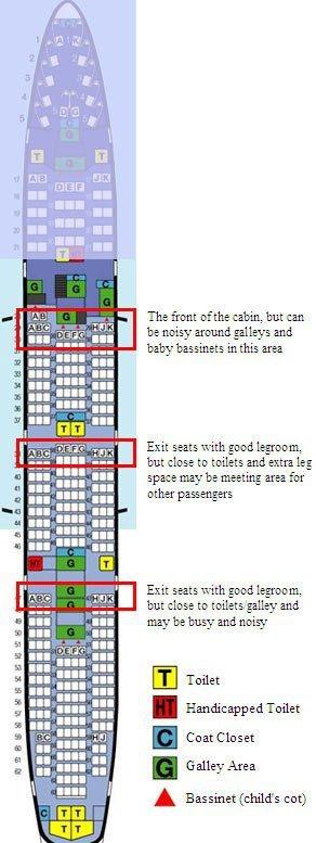 经济舱座位选择指南