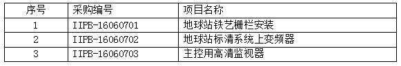 黑龙江广播电视台采购邀请