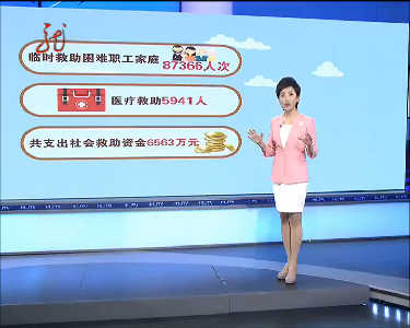 新闻联播20170108