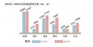 哈尔滨房价最全最新各小区房价表 最清晰走势图