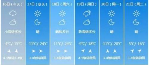 哈市天气预报-冷空气来袭 黑龙江大部分将迎雨雪降温大风天气